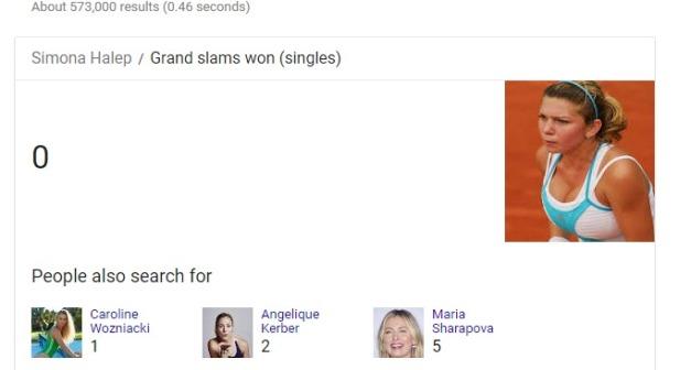 simona halep grand slam titles Google Search